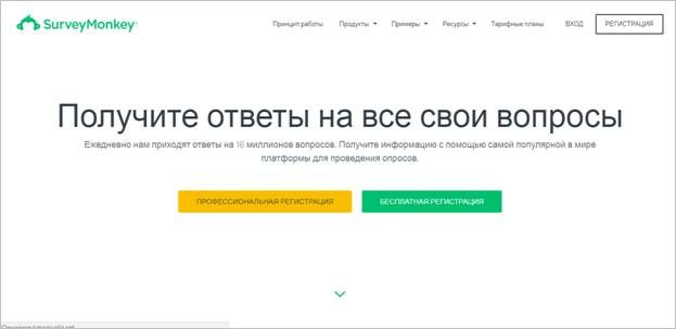 Сервис для заработка в Facebook SurveyMonkey